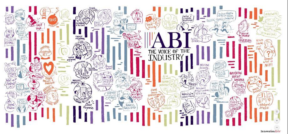 Annual Conference 2020 ABI