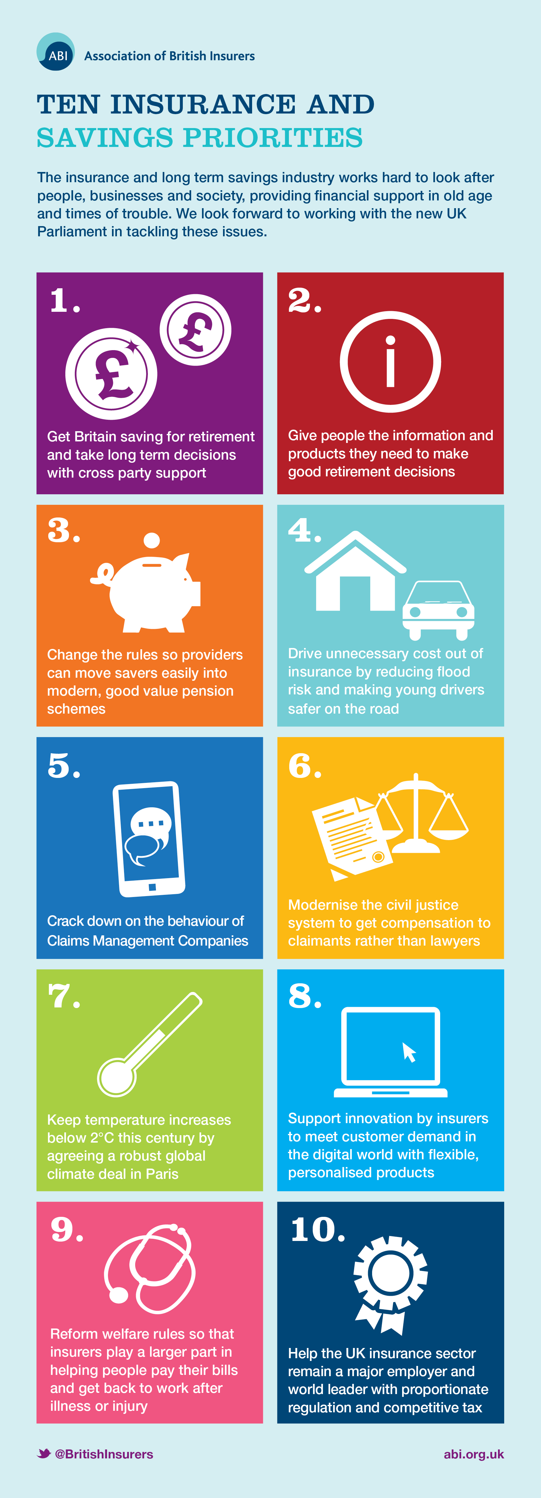 The ABI's top ten insurance and savings priorities for the next UK government.
