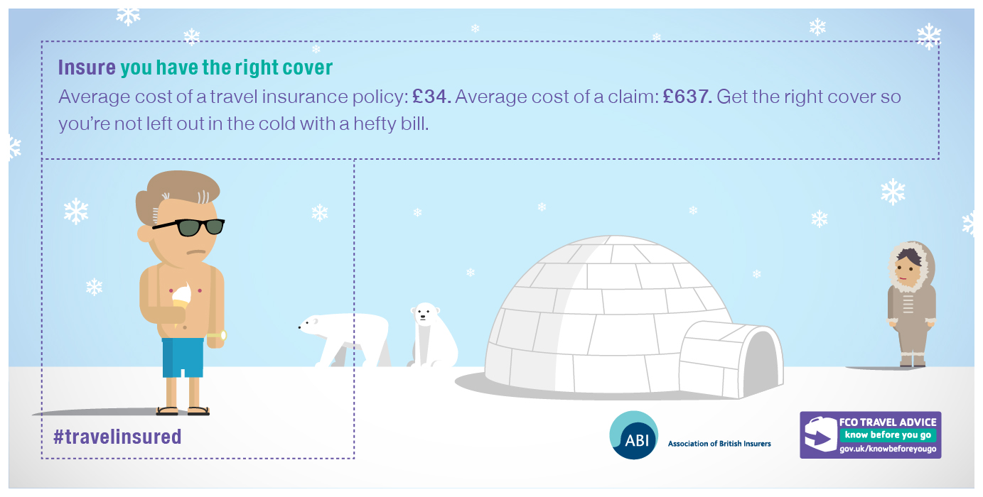 Average cost of travel insurance banner